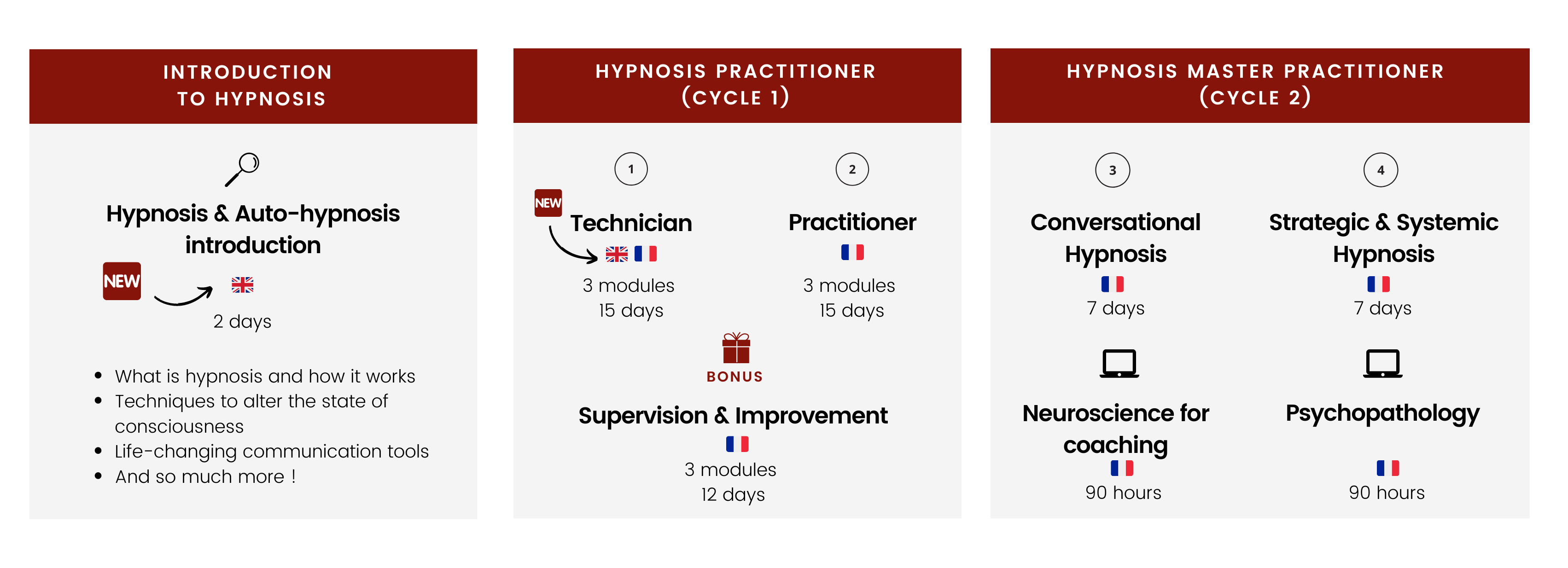 Formation hypnose suisse
